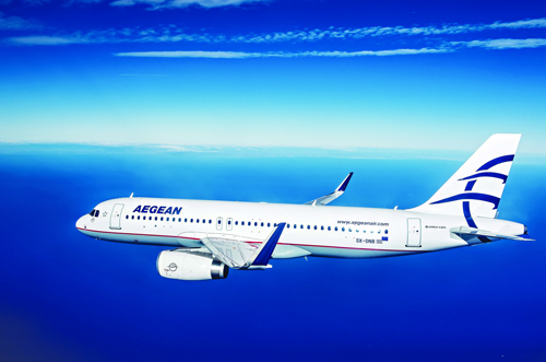 Aegean Airlines partnership with ParkCloud completing the booking journey